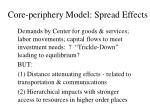 core periphery model spread effects