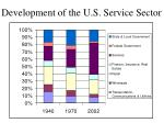 development of the u s service sector