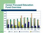 career focused education fund overview