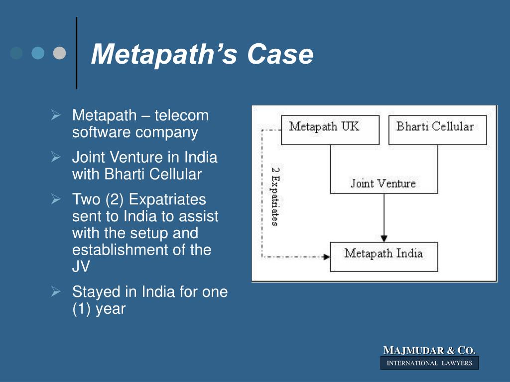 Metapath's Case