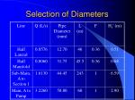 selection of diameters