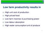 low farm productivity results in