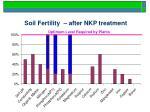 soil fertility after nkp treatment