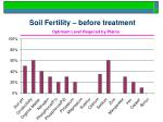 soil fertility before treatment