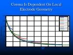 corona is dependent on local electrode geometry38