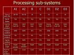 processing sub systems