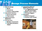 manage process elements