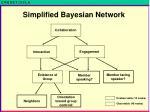 simplified bayesian network