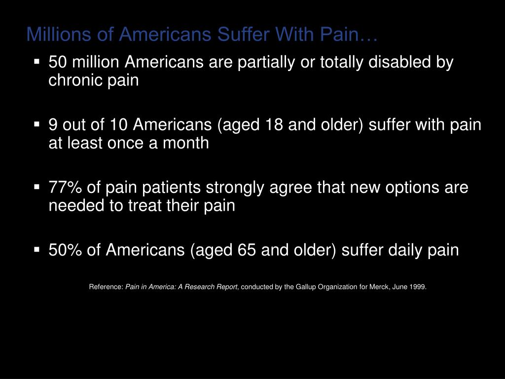 Millions of Americans Suffer With Pain…