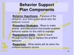 behavior support plan components42