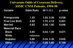 univariate odds of cesarean delivery ssmc cnm patients 1994 98