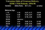 univariate odds of cesarean delivery ssmc cnm patients 1994 9813