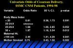 univariate odds of cesarean delivery ssmc cnm patients 1994 9814