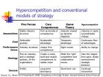 hypercompetition and conventional models of strategy