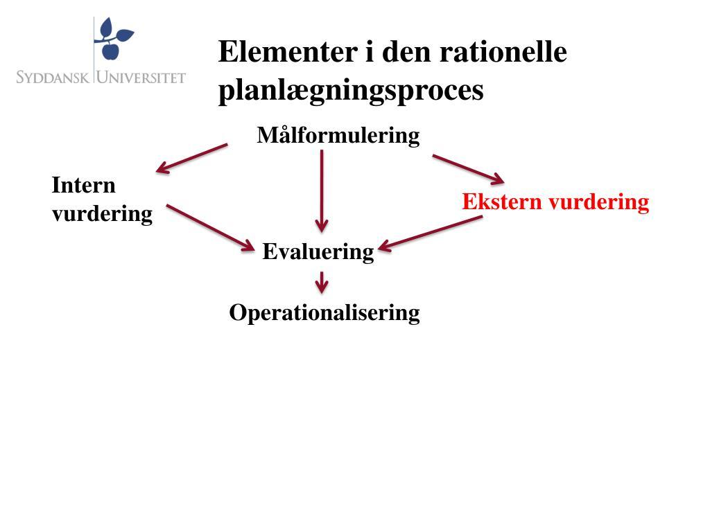 Elementer i den rationelle planlægningsproces