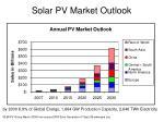 solar pv market outlook