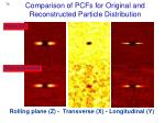 comparison of pcfs for original and reconstructed particle distribution