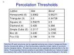 percolation thresholds