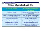 codes of conduct and fa