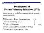 development of private voluntary initiatives pvi