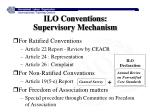 ilo conventions supervisory mechanism
