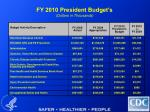 fy 2010 president budget s dollars in thousands