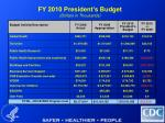 fy 2010 president s budget dollars in thousands