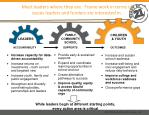 meet leaders where they are frame work in terms of issues leaders and funders are interested in