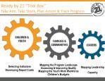 ready by 21 tool box take aim take stock plan action track progress