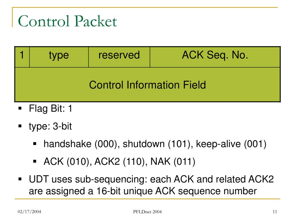 Control Packet
