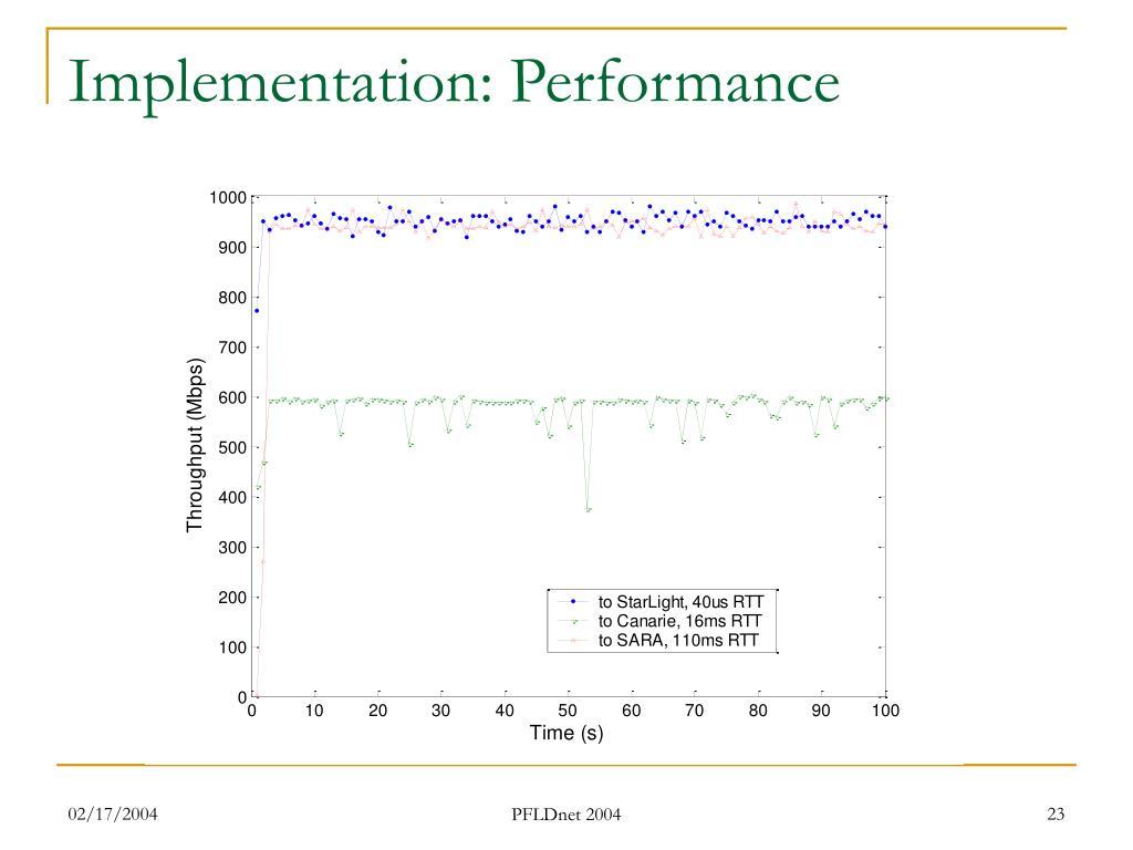 Implementation: Performance