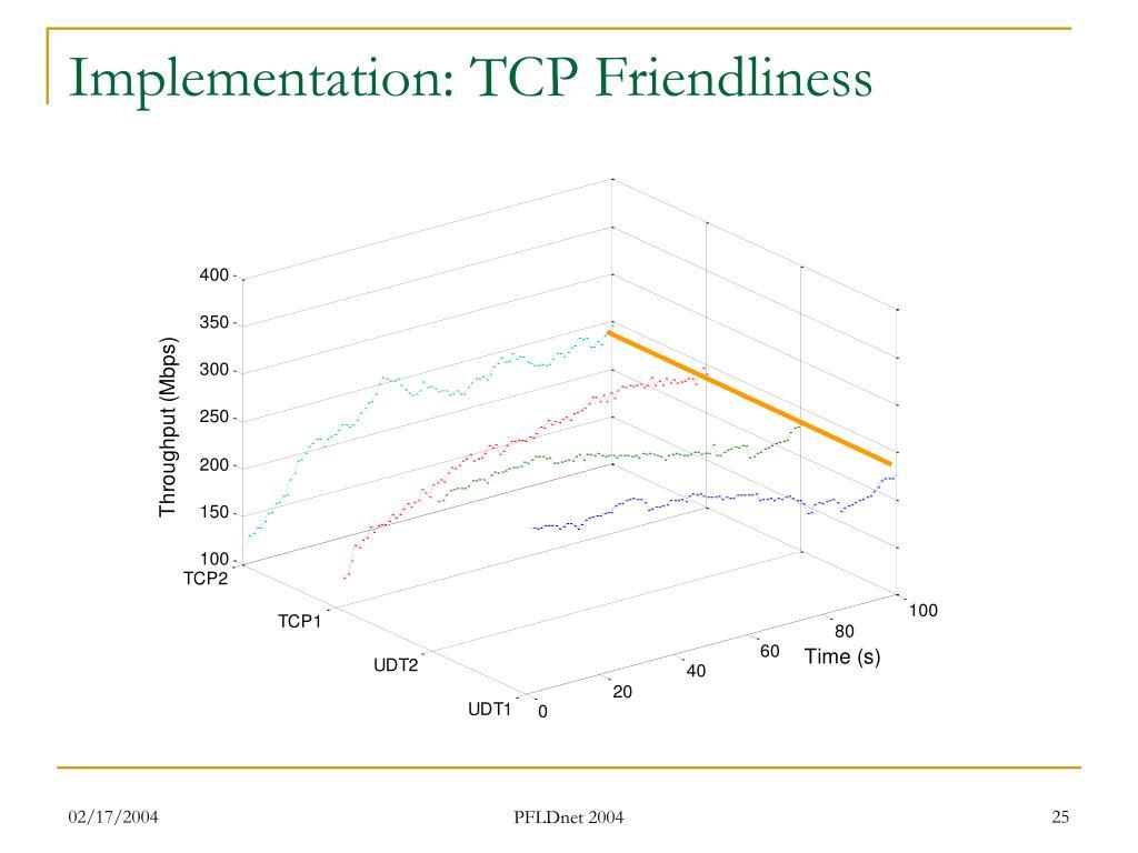 Implementation: TCP Friendliness