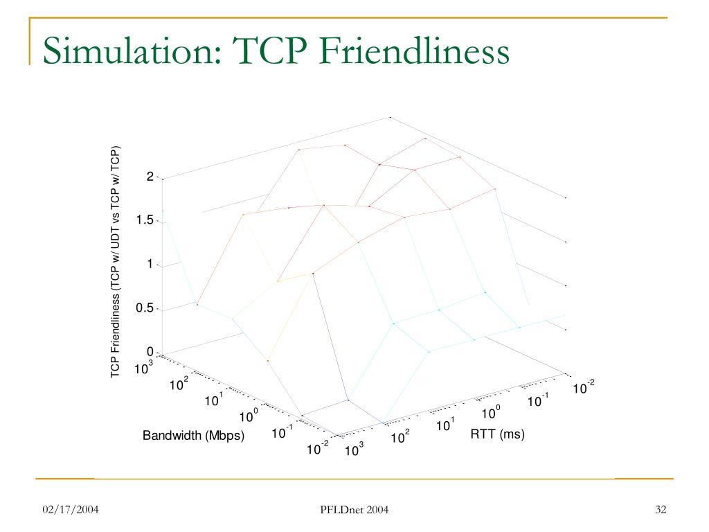 Simulation: TCP Friendliness