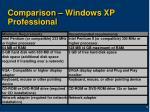 comparison windows xp professional
