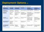 deployment options 2