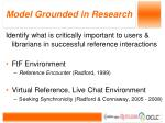 model grounded in research