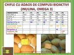 chifle cu adaos de compusi bioactivi inulina omega 3