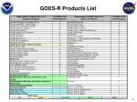 goes r products list