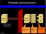 firewalls cannot prevent11
