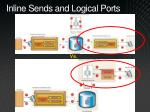 inline sends and logical ports