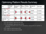 optimizing platform results summary