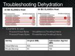 troubleshooting dehydration