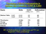 prevalence of births malformations in hudson valley hospitals y1997 y2005