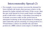 intercommodity spread 221