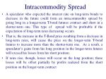 intracommodity spread16