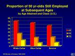 proportion of 50 yr olds still employed at subsequent ages by age attained and class u s