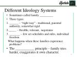 different ideology systems