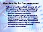 use results for improvement42
