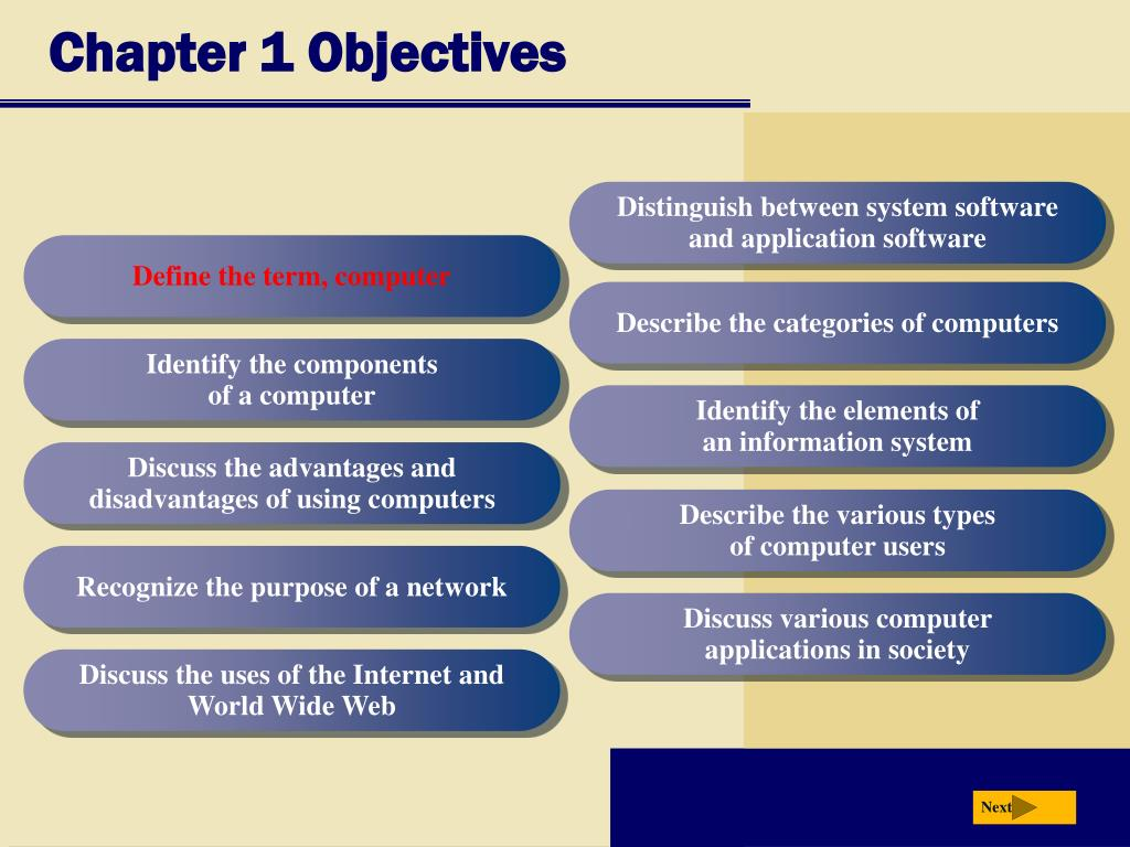 chapter 1 objectives l.