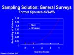 sampling solution general surveys former spouses nvaws